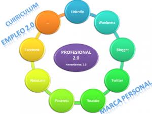 Profesional-2.0