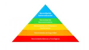 PirámideMaslow-rrhh